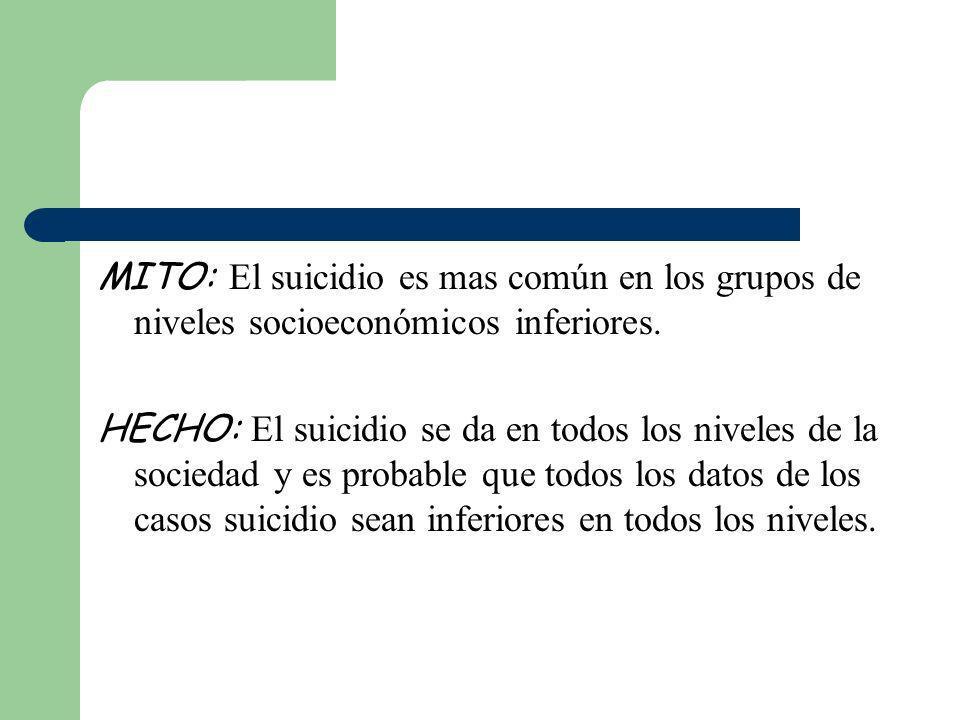 MITO: El suicidio es mas común en los grupos de niveles socioeconómicos inferiores. HECHO: El suicidio se da en todos los niveles de la sociedad y es
