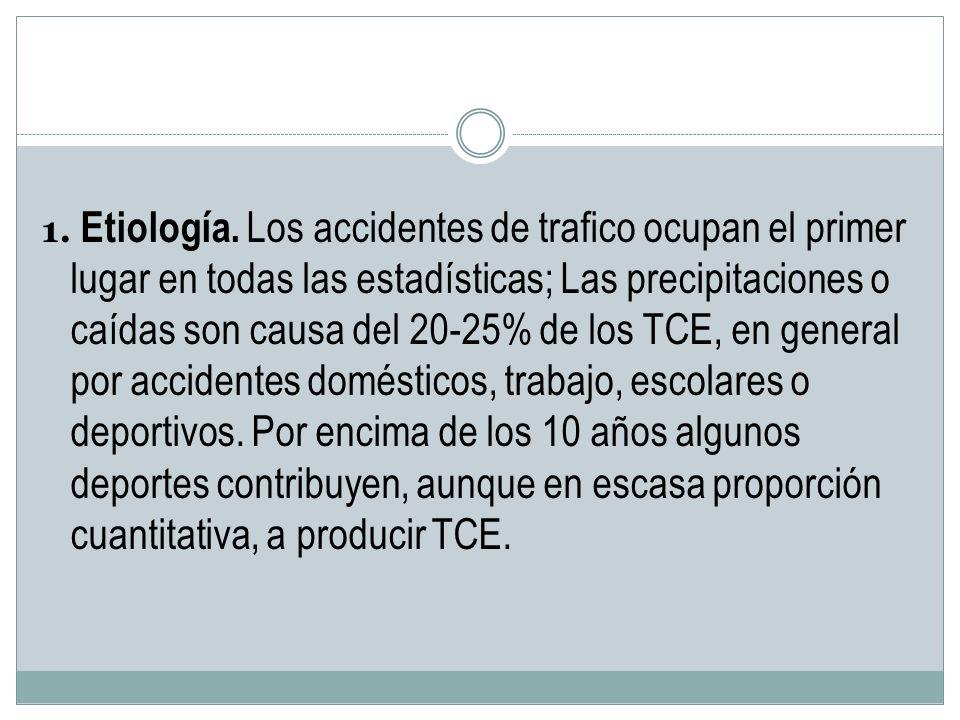 1. Etiología. Los accidentes de trafico ocupan el primer lugar en todas las estadísticas; Las precipitaciones o caídas son causa del 20-25% de los TCE