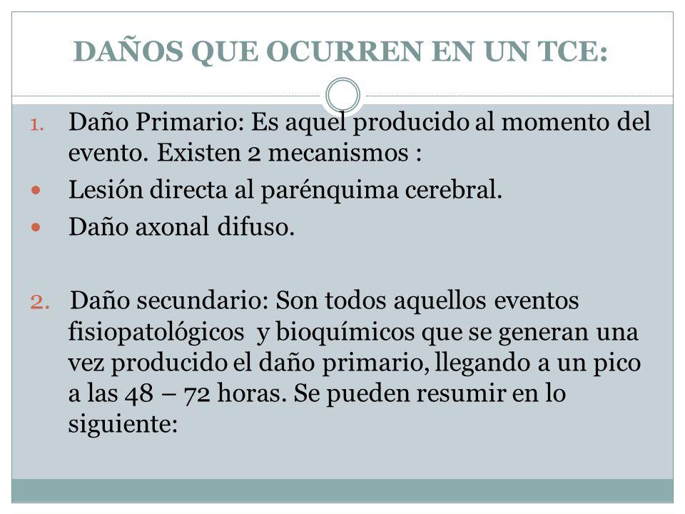1. Daño Primario: Es aquel producido al momento del evento. Existen 2 mecanismos : Lesión directa al parénquima cerebral. Daño axonal difuso. 2. Daño