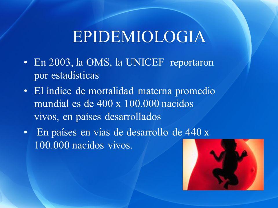 EPIDEMIOLOGIA En 2003, la OMS, la UNICEF reportaron por estadísticas El índice de mortalidad materna promedio mundial es de 400 x 100.000 nacidos vivo