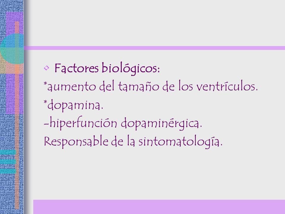 Factores biológicos: *aumento del tamaño de los ventrículos. *dopamina. -hiperfunción dopaminérgica. Responsable de la sintomatología.