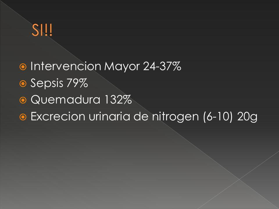 Intervencion Mayor 24-37% Sepsis 79% Quemadura 132% Excrecion urinaria de nitrogen (6-10) 20g
