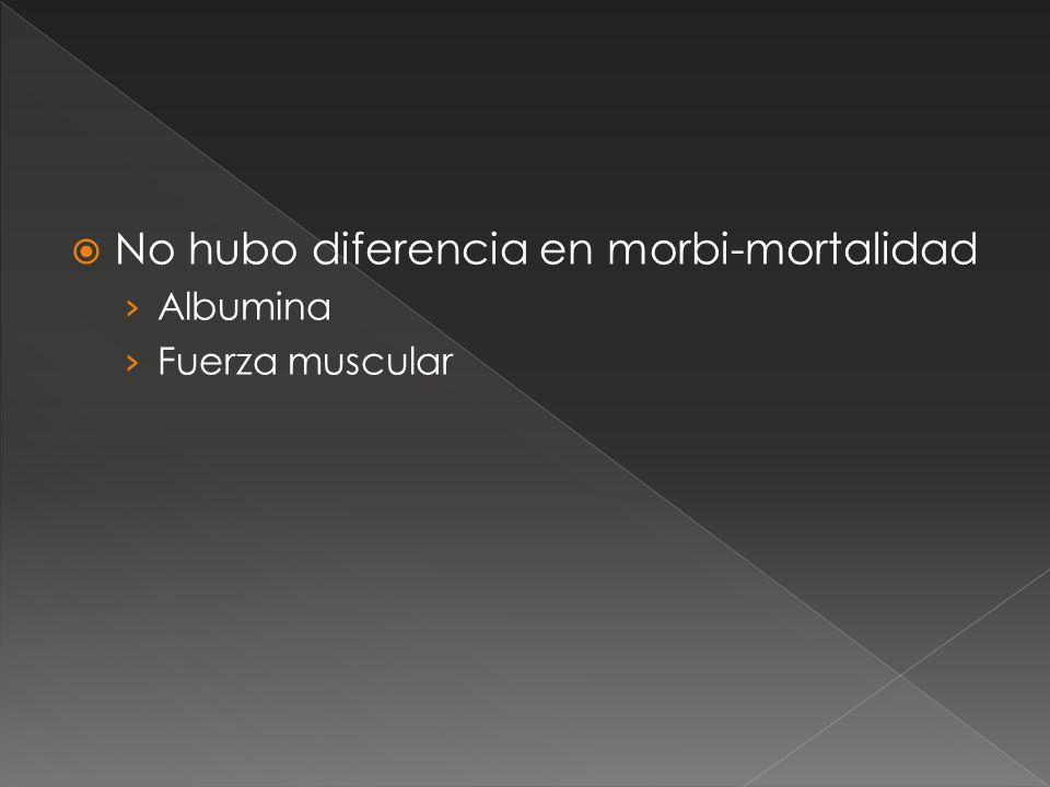 No hubo diferencia en morbi-mortalidad Albumina Fuerza muscular