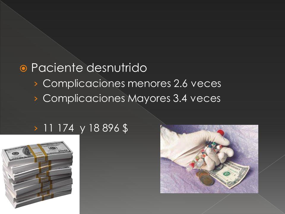 Paciente desnutrido Complicaciones menores 2.6 veces Complicaciones Mayores 3.4 veces 11 174 y 18 896 $