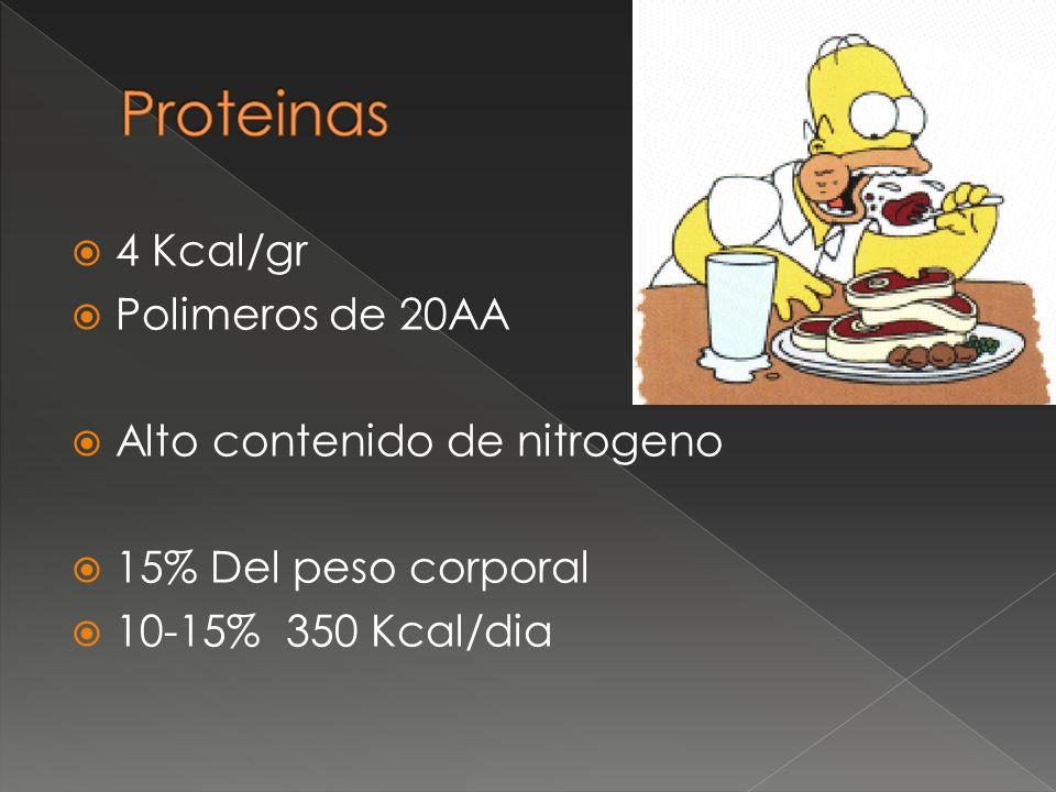 4 Kcal/gr Polimeros de 20AA Alto contenido de nitrogeno 15% Del peso corporal 10-15% 350 Kcal/dia