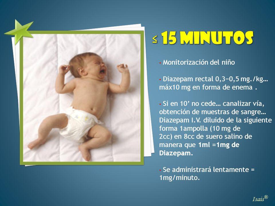 Isais ® Monitorización del niño Diazepam rectal 0,30,5 mg./kg… máx10 mg en forma de enema. Si en 10 no cede… canalizar vía, obtención de muestras de s