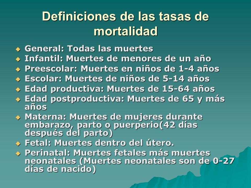 Definiciones de las tasas de mortalidad General: Todas las muertes General: Todas las muertes Infantil: Muertes de menores de un año Infantil: Muertes