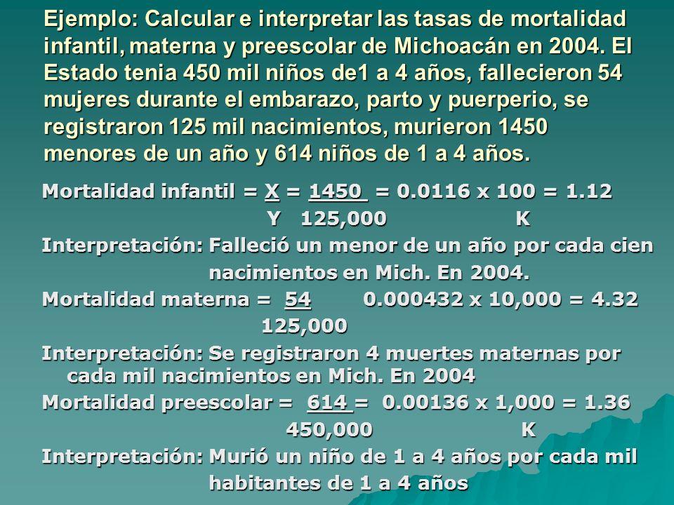 Ejemplo: Calcular e interpretar las tasas de mortalidad infantil, materna y preescolar de Michoacán en 2004. El Estado tenia 450 mil niños de1 a 4 año
