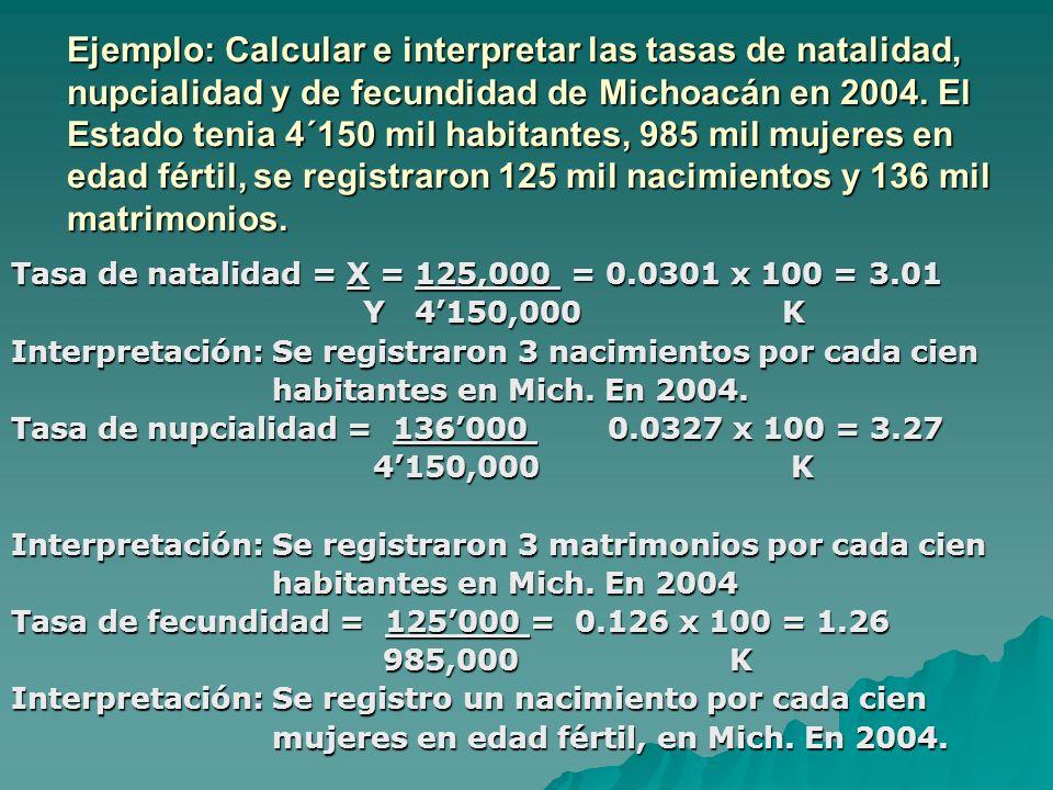 Ejemplo: Calcular e interpretar las tasas de natalidad, nupcialidad y de fecundidad de Michoacán en 2004. El Estado tenia 4´150 mil habitantes, 985 mi