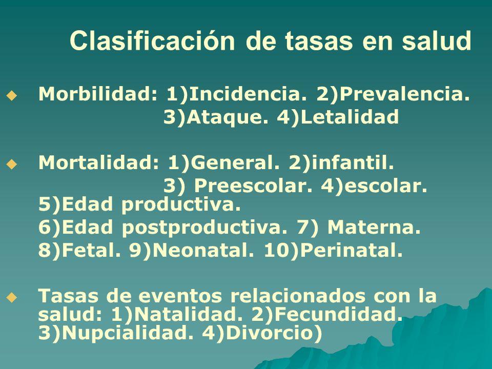 Clasificación de tasas en salud Morbilidad: 1)Incidencia. 2)Prevalencia. 3)Ataque. 4)Letalidad Mortalidad: 1)General. 2)infantil. 3) Preescolar. 4)esc