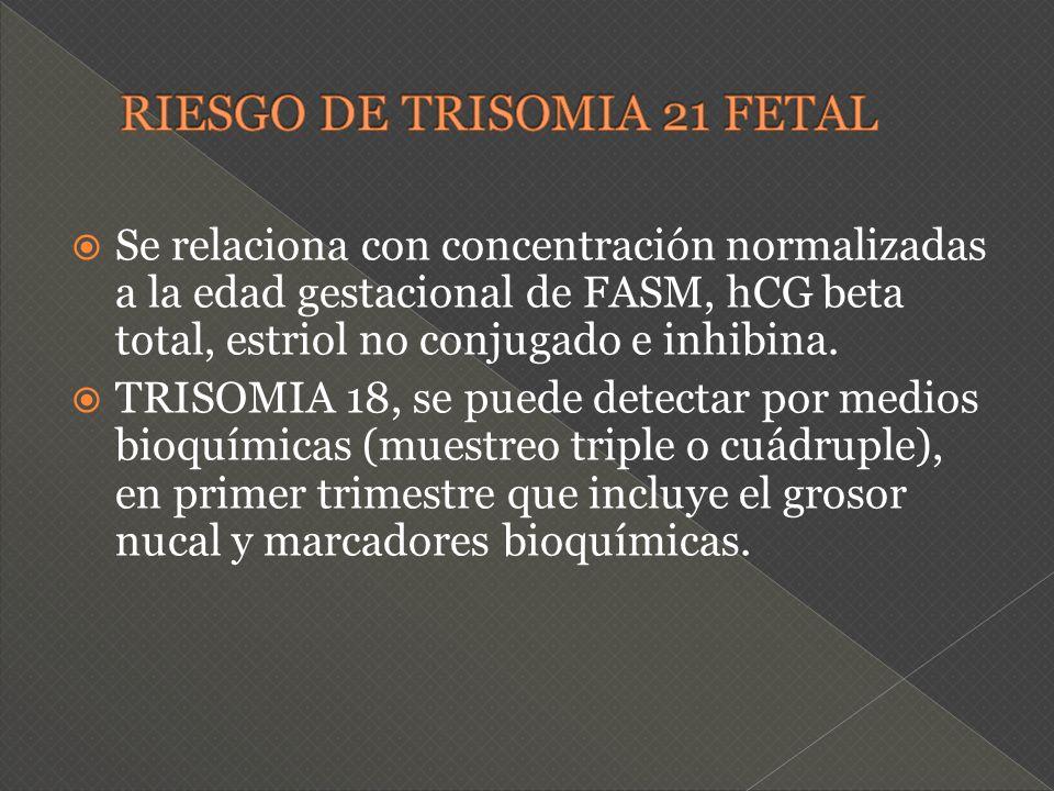 Se relaciona con concentración normalizadas a la edad gestacional de FASM, hCG beta total, estriol no conjugado e inhibina. TRISOMIA 18, se puede dete