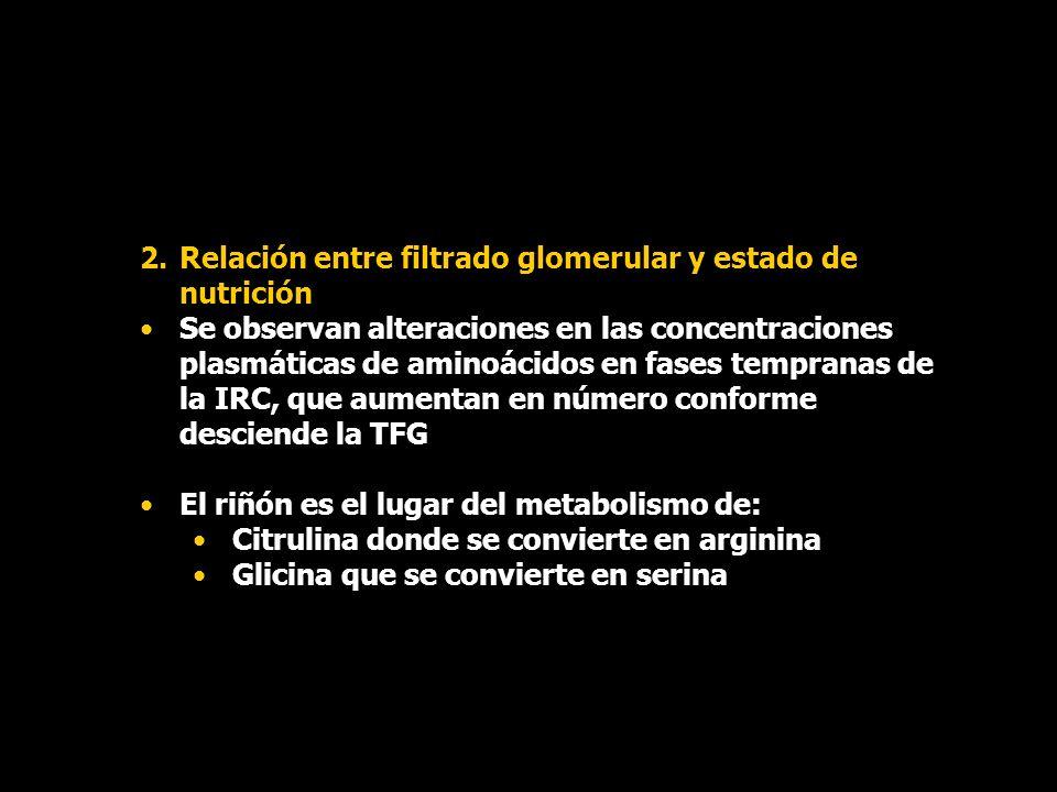 2.Relación entre filtrado glomerular y estado de nutrición Se observan alteraciones en las concentraciones plasmáticas de aminoácidos en fases tempran