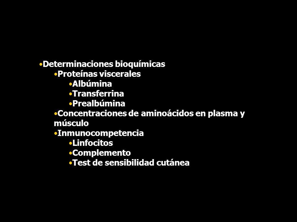 Determinaciones bioquímicas Proteínas viscerales Albúmina Transferrina Prealbúmina Concentraciones de aminoácidos en plasma y músculo Inmunocompetenci