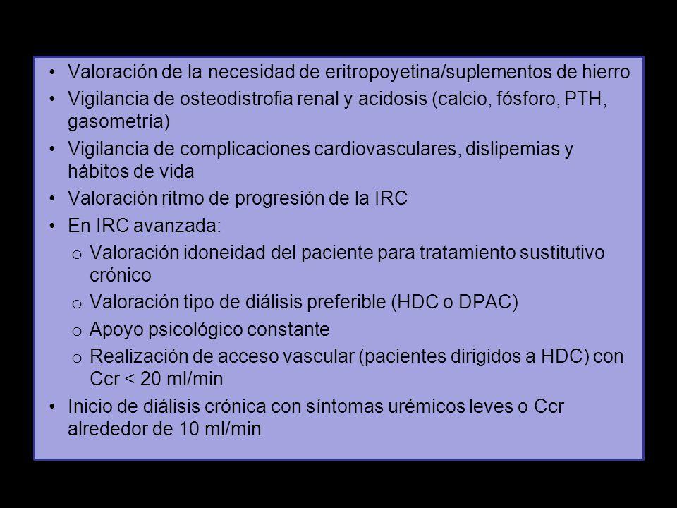 Valoración de la necesidad de eritropoyetina/suplementos de hierro Vigilancia de osteodistrofia renal y acidosis (calcio, fósforo, PTH, gasometría) Vi