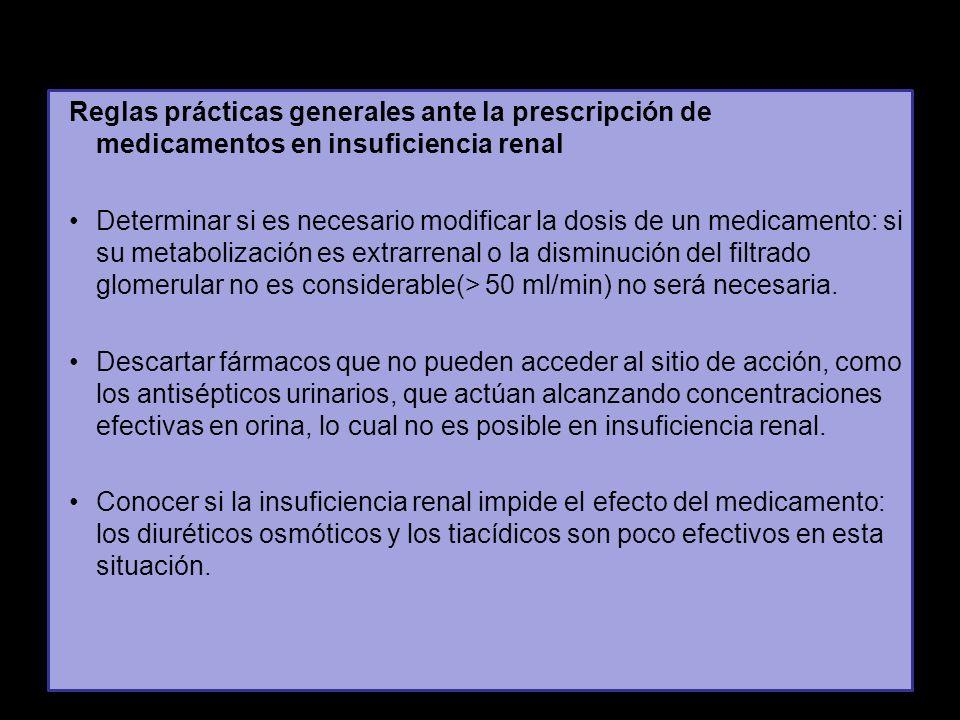 Reglas prácticas generales ante la prescripción de medicamentos en insuficiencia renal Determinar si es necesario modificar la dosis de un medicamento