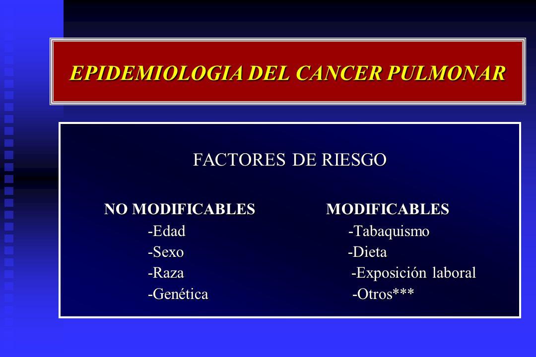 EPIDEMIOLOGIA DEL CANCER PULMONAR FACTORES DE RIESGO NO MODIFICABLES MODIFICABLES NO MODIFICABLES MODIFICABLES -Edad -Tabaquismo -Edad -Tabaquismo -Se