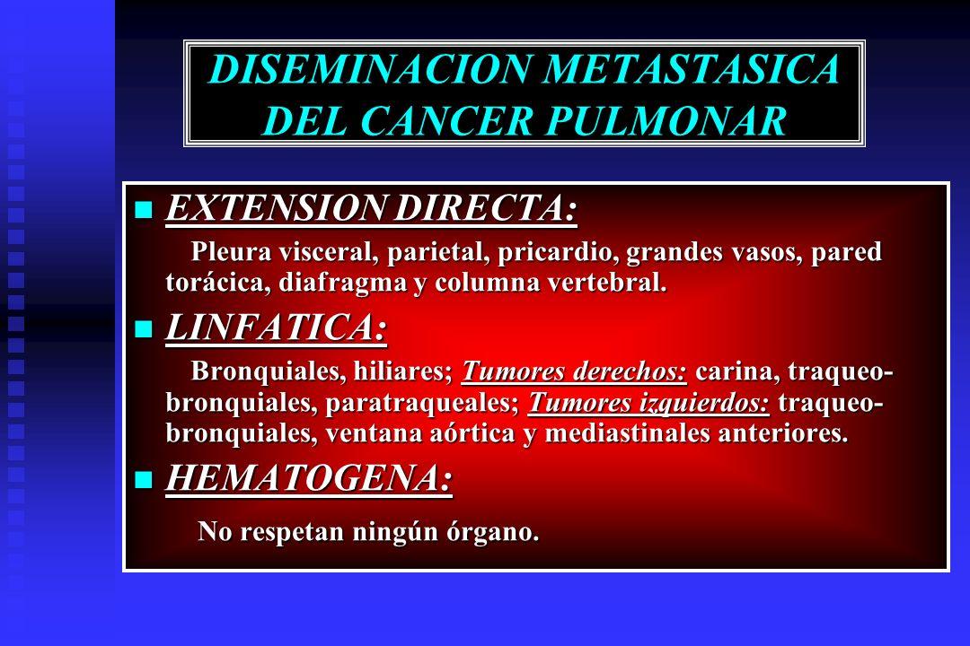 DISEMINACION METASTASICA DEL CANCER PULMONAR EXTENSION DIRECTA: EXTENSION DIRECTA: Pleura visceral, parietal, pricardio, grandes vasos, pared torácica