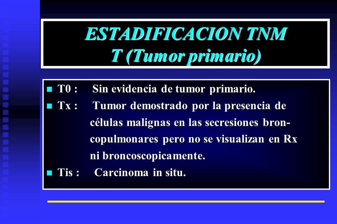ESTADIFICACION TNM T (Tumor primario) T0 : Sin evidencia de tumor primario. T0 : Sin evidencia de tumor primario. Tx : Tumor demostrado por la presenc