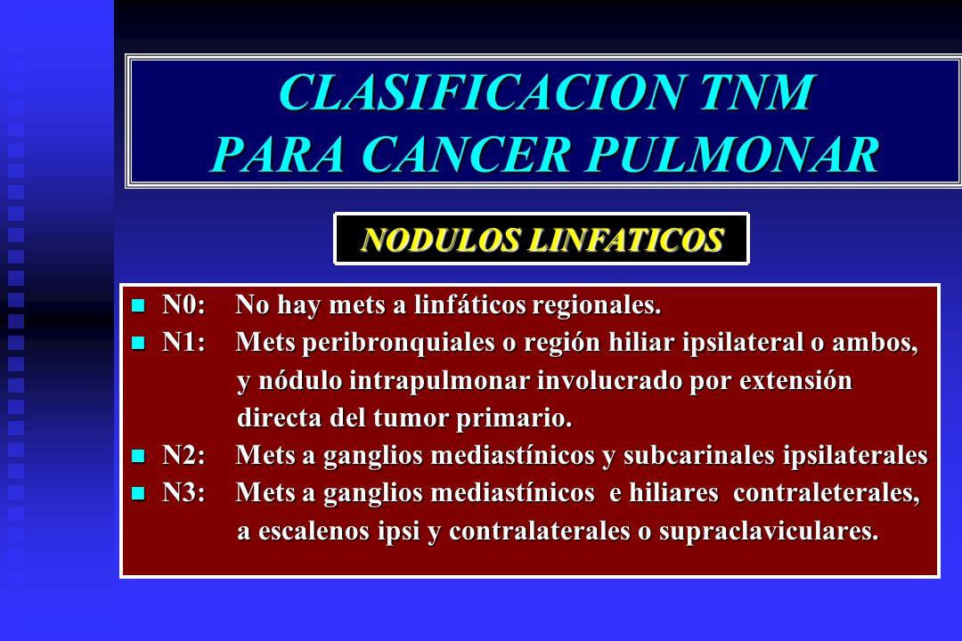 CLASIFICACION TNM PARA CANCER PULMONAR N0: No hay mets a linfáticos regionales. N0: No hay mets a linfáticos regionales. N1: Mets peribronquiales o re