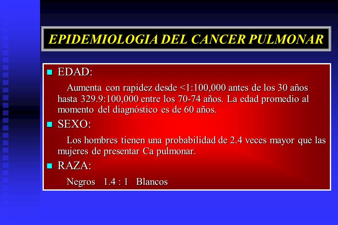 EPIDEMIOLOGIA DEL CANCER PULMONAR EDAD: EDAD: Aumenta con rapidez desde <1:100,000 antes de los 30 años hasta 329.9:100,000 entre los 70-74 años. La e