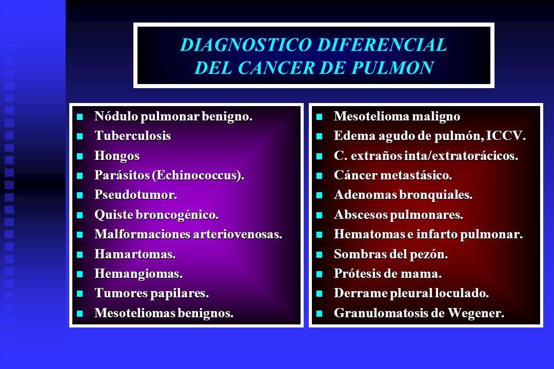 DIAGNOSTICO DIFERENCIAL DEL CANCER DE PULMON Nódulo pulmonar benigno. Nódulo pulmonar benigno. Tuberculosis Tuberculosis Hongos Hongos Parásitos (Echi