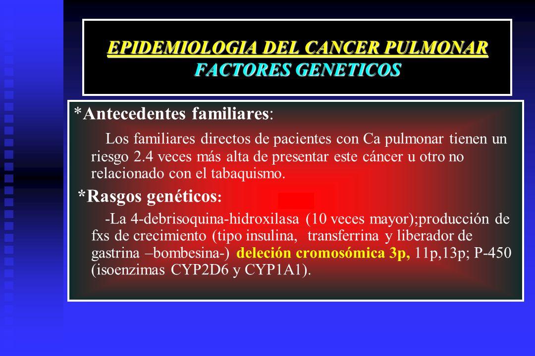 EPIDEMIOLOGIA DEL CANCER PULMONAR FACTORES GENETICOS *Antecedentes familiares: Los familiares directos de pacientes con Ca pulmonar tienen un riesgo 2