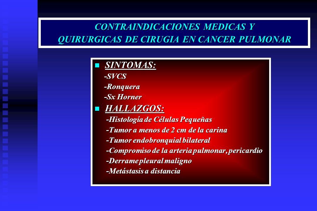 CONTRAINDICACIONES MEDICAS Y QUIRURGICAS DE CIRUGIA EN CANCER PULMONAR SINTOMAS: SINTOMAS: -SVCS -SVCS -Ronquera -Ronquera -Sx Horner -Sx Horner HALLA