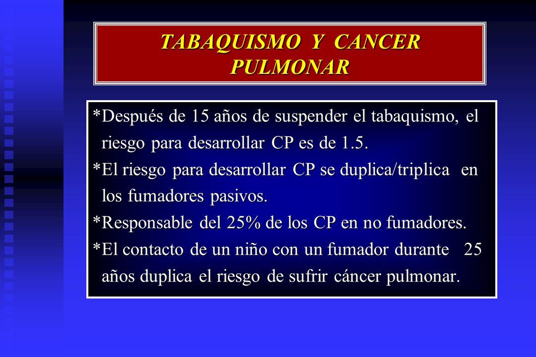 TABAQUISMO Y CANCER PULMONAR *Después de 15 años de suspender el tabaquismo, el riesgo para desarrollar CP es de 1.5. riesgo para desarrollar CP es de