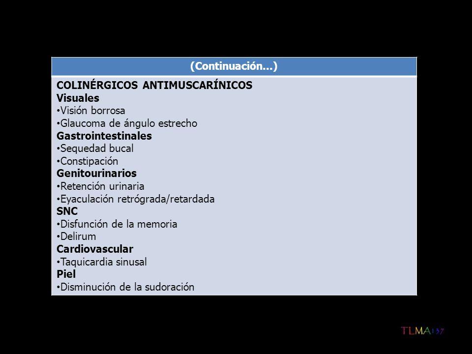 (Continuación…) MEDIADOS POR RECEPTORES NO CONOCIDOS Hematológicos Agranulocitosis Gastrointestinales Anorexia Náuseas y vómitos SNC Convulsiones Depresión Visión Retinopatía pigmentosa (tioridazina) Piel Decoloración Fotosensibilidad Sistema inmune Reacciones alérgicas