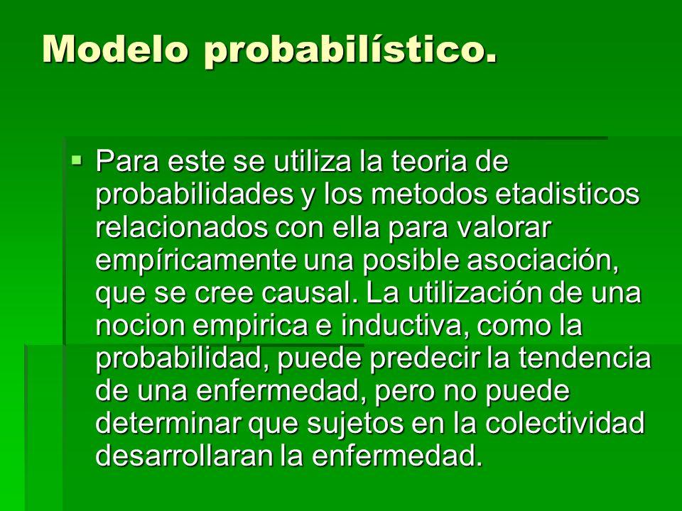 Modelo determinista modificado.