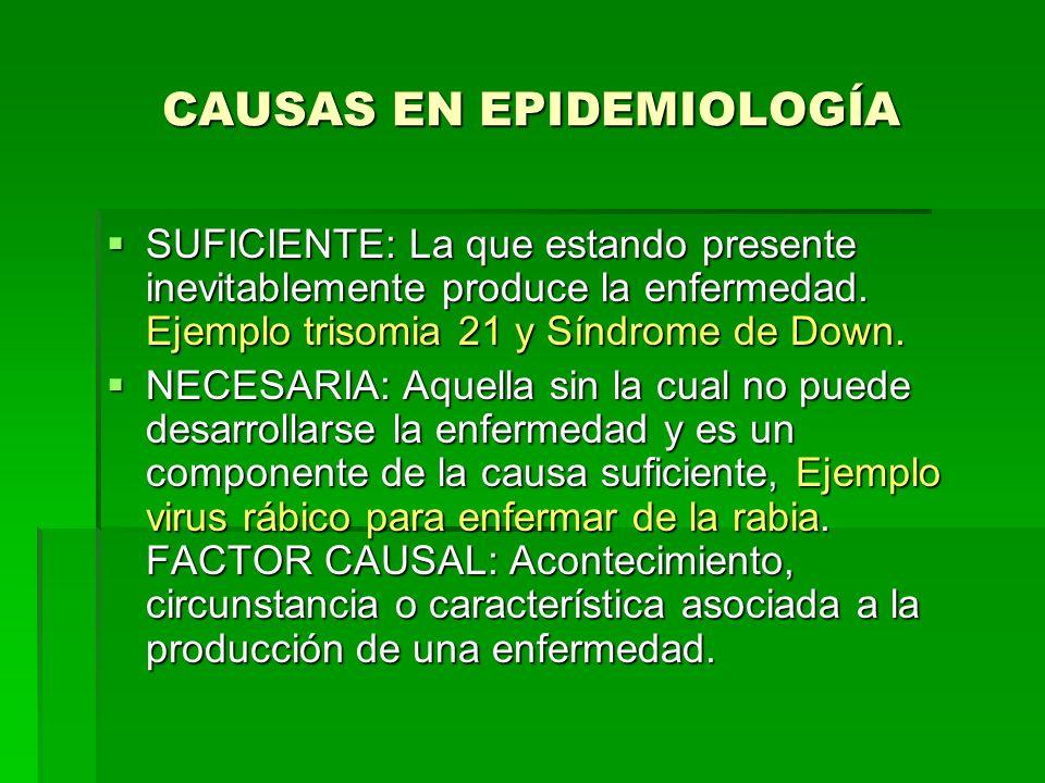 Ejemplos de causa necesaria y suficiente ENFERMEDAD CAUSA NECESARIA CAUSA SUFICIENTE Trisomia 21: Síndrome Down ++ Bacilo de Kôch:Tb Pulmonar +- Radiación: Malformación congénita -+ Obesidad: Diabetes --