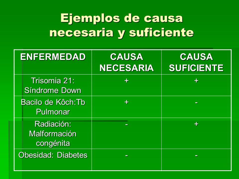 Factores de causalidad: Predisponentes.- edad, sexo, enfermedad previa.