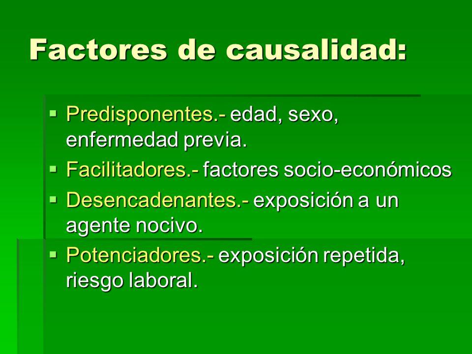 TIPO DE FACTORES CAUSALES: 1.Económicos.2.Ambientales.