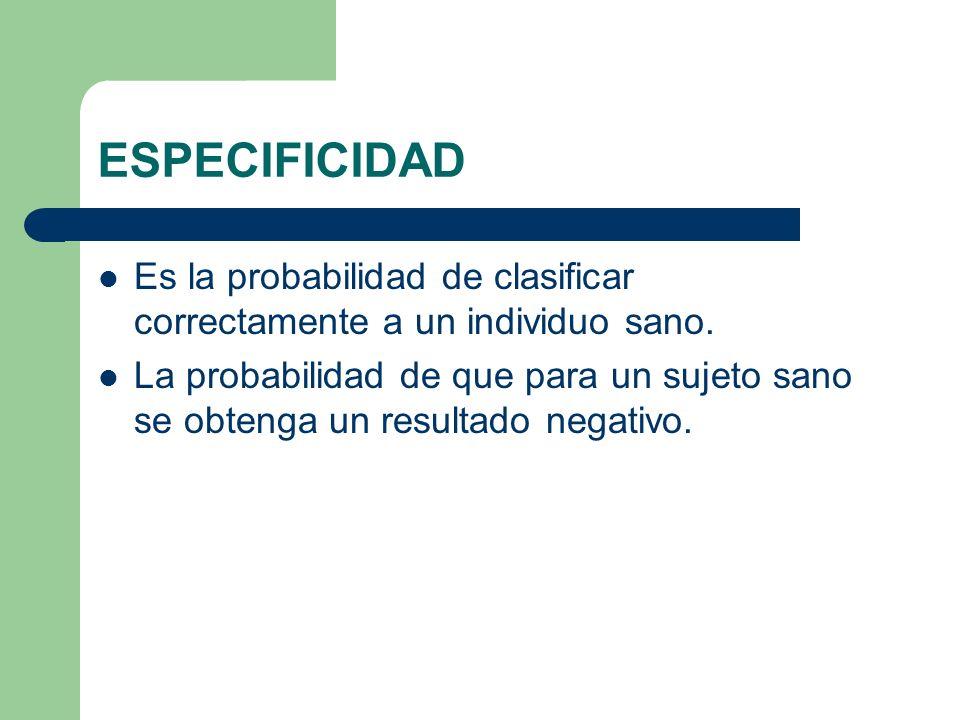 ESPECIFICIDAD Es la probabilidad de clasificar correctamente a un individuo sano. La probabilidad de que para un sujeto sano se obtenga un resultado n