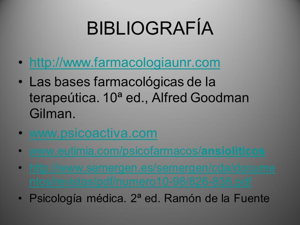 BIBLIOGRAFÍA http://www.farmacologiaunr.com Las bases farmacológicas de la terapeútica. 10ª ed., Alfred Goodman Gilman. www.psicoactiva.com www.eutimi