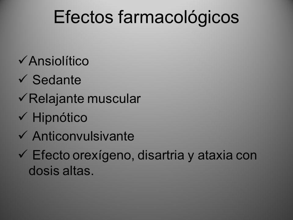 Efectos farmacológicos Ansiolítico Sedante Relajante muscular Hipnótico Anticonvulsivante Efecto orexígeno, disartria y ataxia con dosis altas.