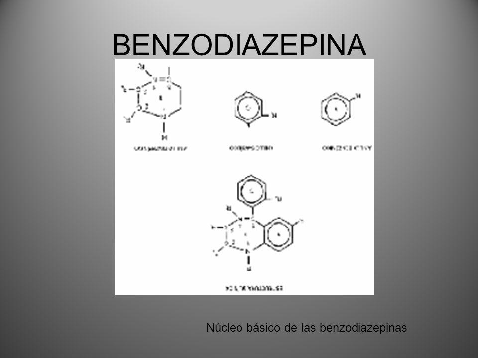 BENZODIAZEPINA Núcleo básico de las benzodiazepinas