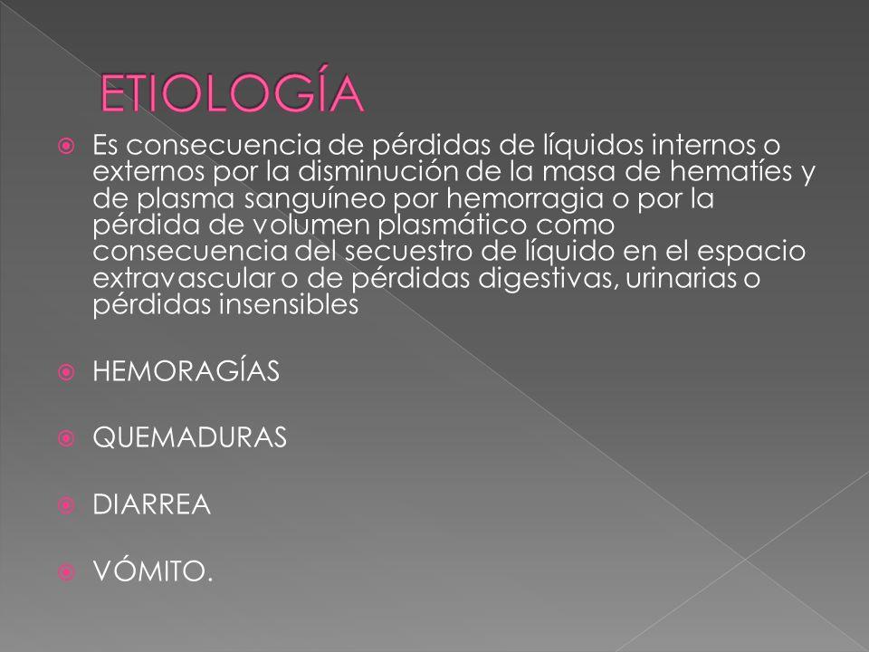OBSTRUCCIÓN INTESTINAL HERIDAS O QUMADURAS