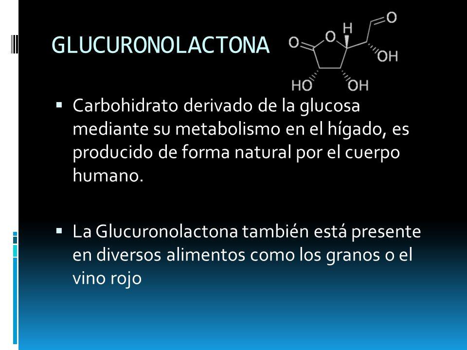 GLUCURONOLACTONA Carbohidrato derivado de la glucosa mediante su metabolismo en el hígado, es producido de forma natural por el cuerpo humano. La Gluc