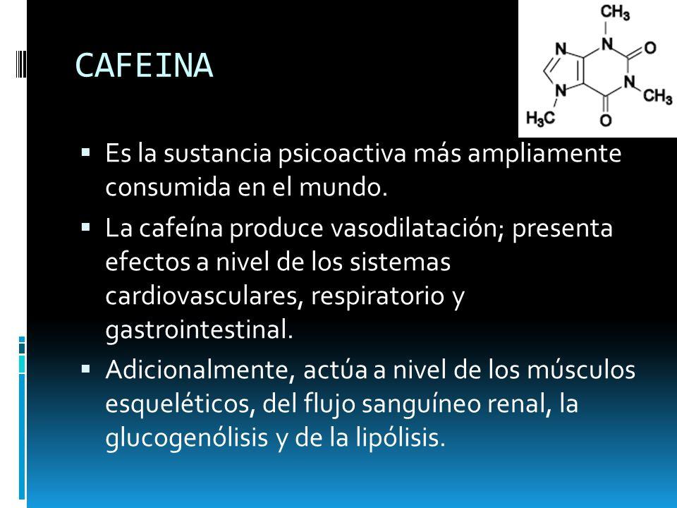 CAFEINA Es la sustancia psicoactiva más ampliamente consumida en el mundo. La cafeína produce vasodilatación; presenta efectos a nivel de los sistemas