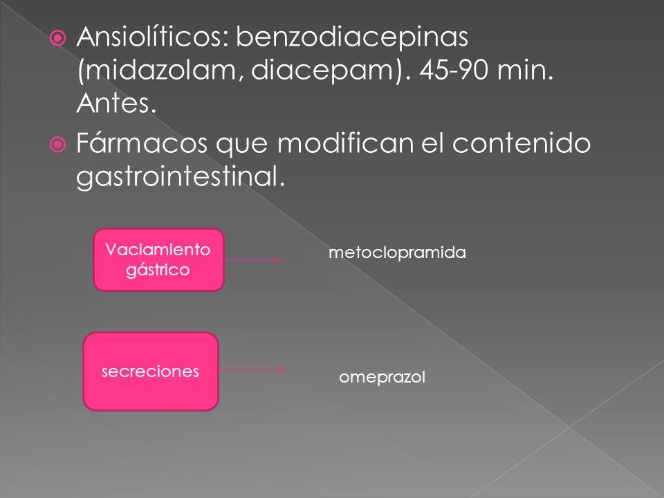 Ansiolíticos: benzodiacepinas (midazolam, diacepam). 45-90 min. Antes. Fármacos que modifican el contenido gastrointestinal. Vaciamiento gástrico meto