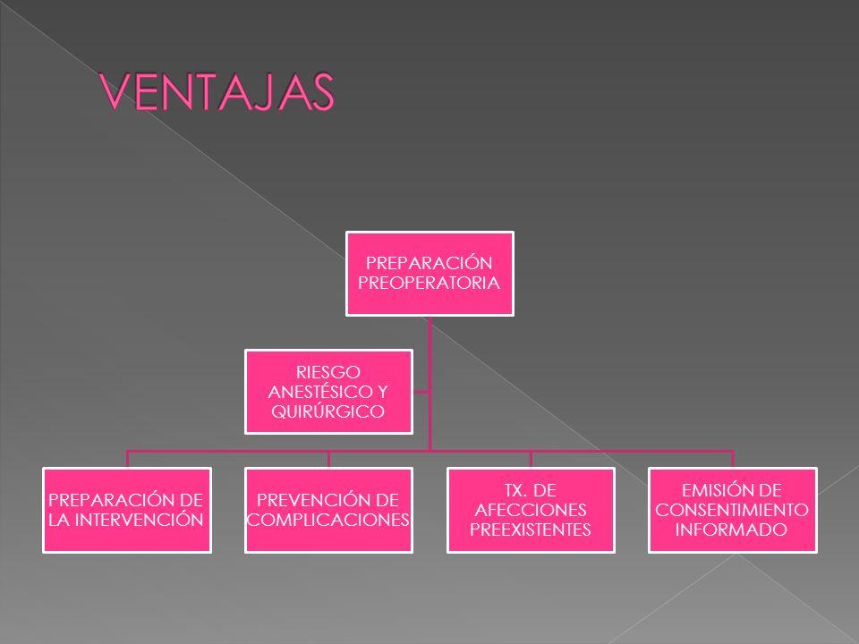 PREPARACIÓN PREOPERATORIA PREPARACIÓN DE LA INTERVENCIÓN PREVENCIÓN DE COMPLICACIONES TX. DE AFECCIONES PREEXISTENTES EMISIÓN DE CONSENTIMIENTO INFORM