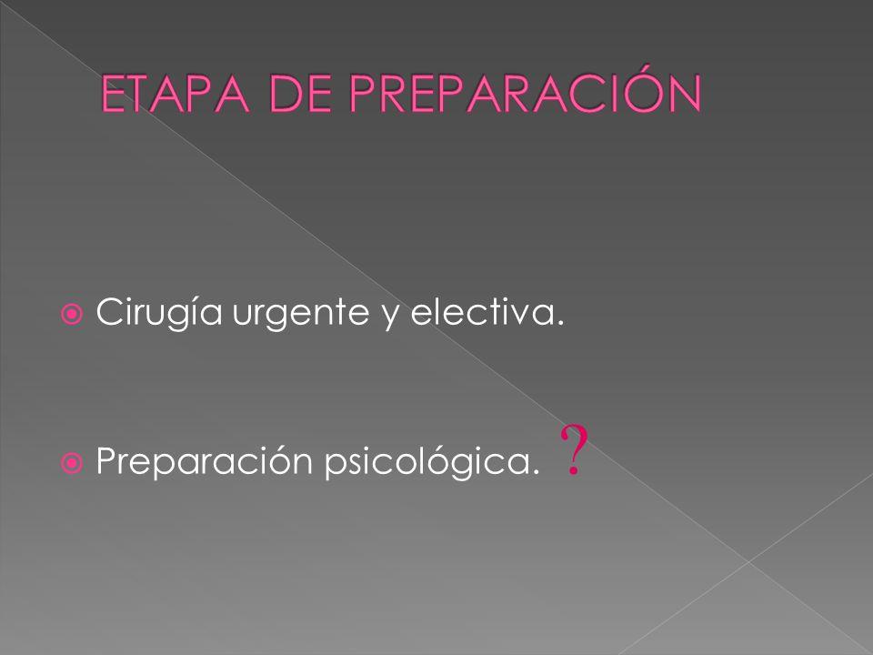 Cirugía urgente y electiva. Preparación psicológica.