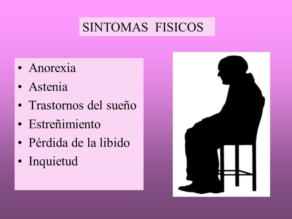 Anorexia Astenia Trastornos del sueño Estreñimiento Pérdida de la libido Inquietud SINTOMAS FISICOS