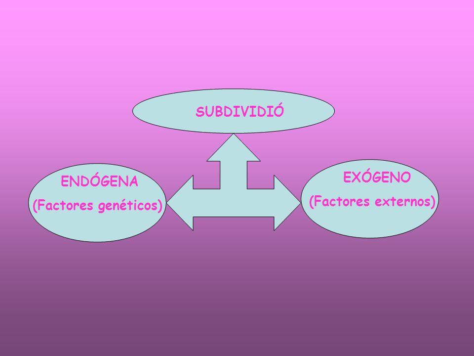 SUBDIVIDIÓ ENDÓGENA (Factores genéticos) EXÓGENO (Factores externos)