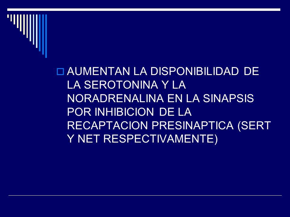 AUMENTAN LA DISPONIBILIDAD DE LA SEROTONINA Y LA NORADRENALINA EN LA SINAPSIS POR INHIBICION DE LA RECAPTACION PRESINAPTICA (SERT Y NET RESPECTIVAMENTE)
