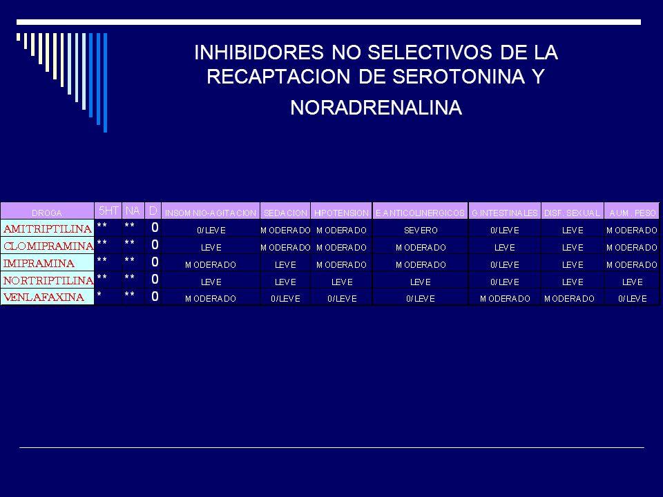 INHIBIDORES NO SELECTIVOS DE LA RECAPTACION DE SEROTONINA Y NORADRENALINA