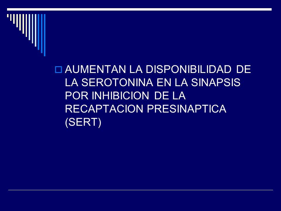 AUMENTAN LA DISPONIBILIDAD DE LA SEROTONINA EN LA SINAPSIS POR INHIBICION DE LA RECAPTACION PRESINAPTICA (SERT)