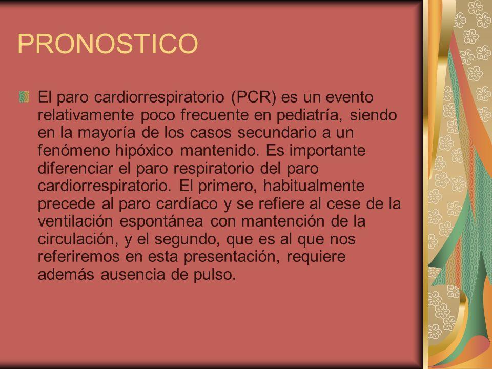 PRONOSTICO El paro cardiorrespiratorio (PCR) es un evento relativamente poco frecuente en pediatría, siendo en la mayoría de los casos secundario a un