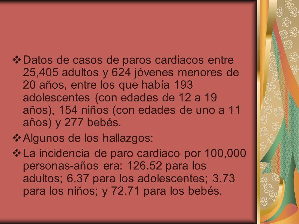 Datos de casos de paros cardiacos entre 25,405 adultos y 624 jóvenes menores de 20 años, entre los que había 193 adolescentes (con edades de 12 a 19 a